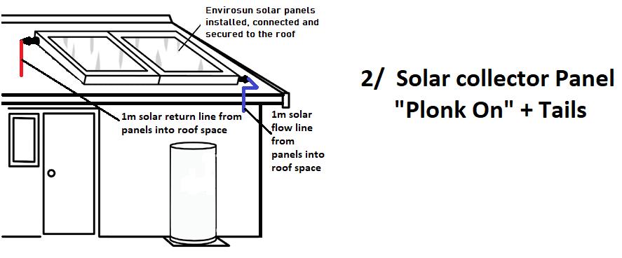 Envirosu Solar Hot Water System Plonk On
